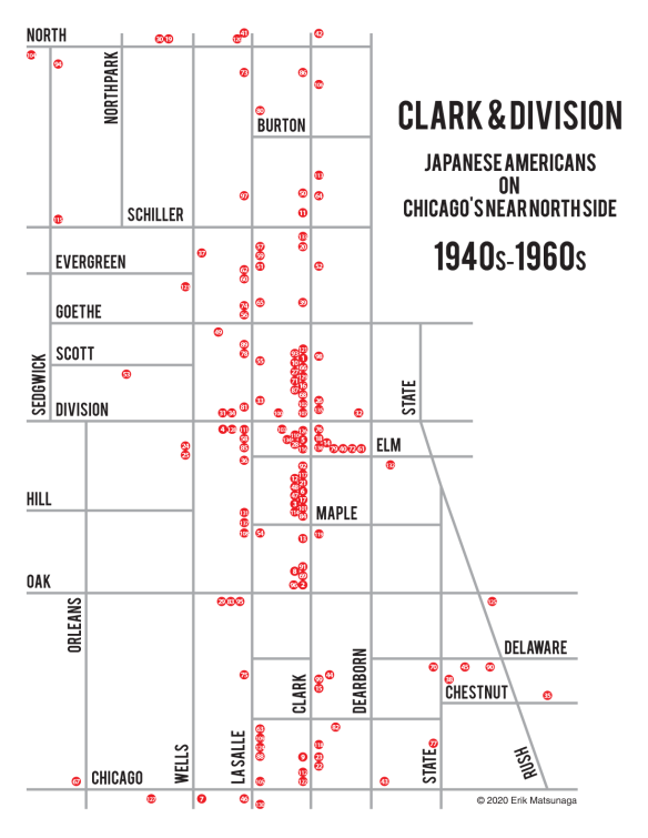 ClarkDivision